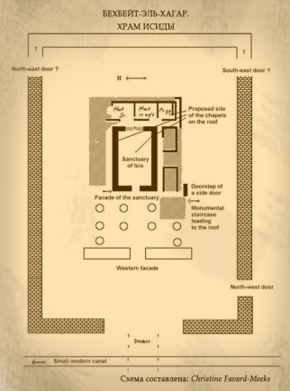 The plan of the temple as reconstructed by Favard-Meeks