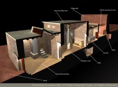 Model of a home at Deir el-Medina